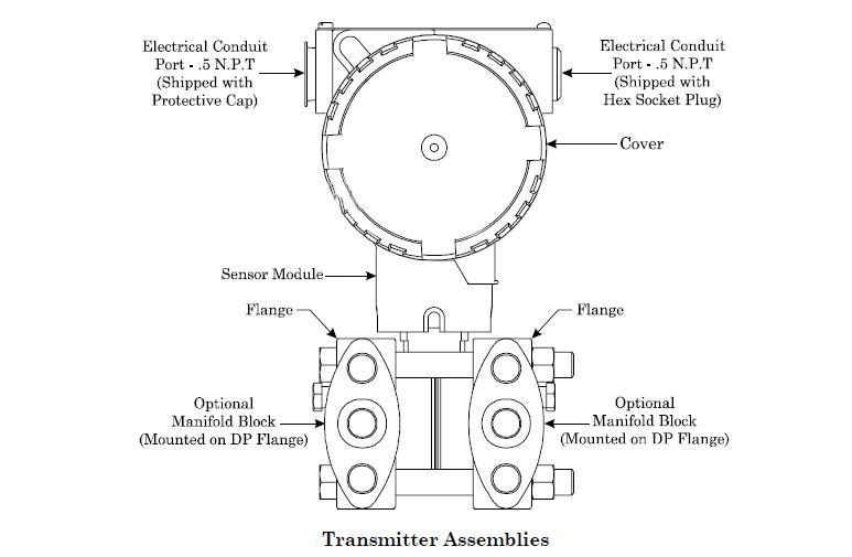 سنسور اختلاف فشار آب