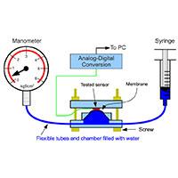 چگونه ترانسمیتر فشار را کالیبره کنیم؟