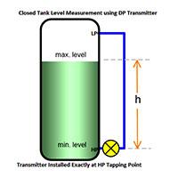 چگونه محاسبه سطح مشترک با استفاده از ترانسمیتر DP انجام شود؟
