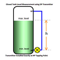 اندازه گیری سطح مخازن در ارتباط با اتمسفر