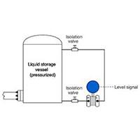 محاسبه سطح با استفاده از اختلاف فشار
