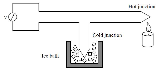 محاسبات ترموکوپل