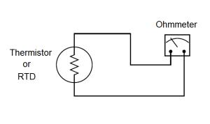 سنسورهای RTD و ترمیستور