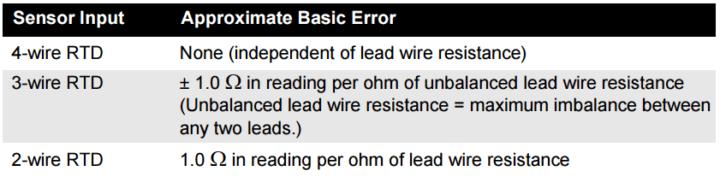 خطای سنسور دما RTD