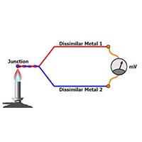 قانون ترموکوپل فلزات واسطه