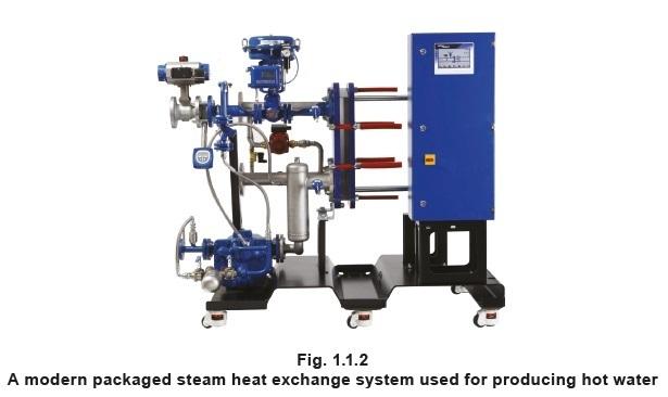 کاربرد بخار و دیگ بخار در صنعت