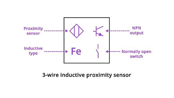 IEC induction sensor symbol